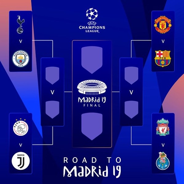 Champions League 2019, quarti di finale