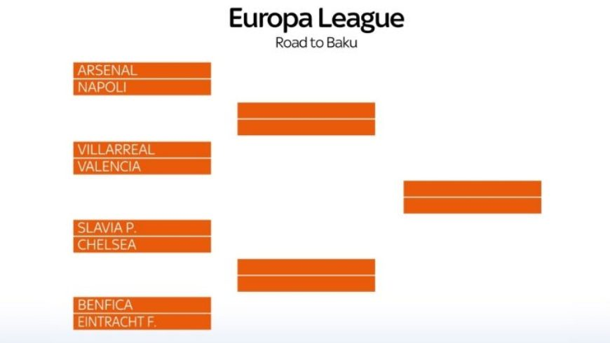 Europa League 2019, calendario quarti e tabellone fase finale